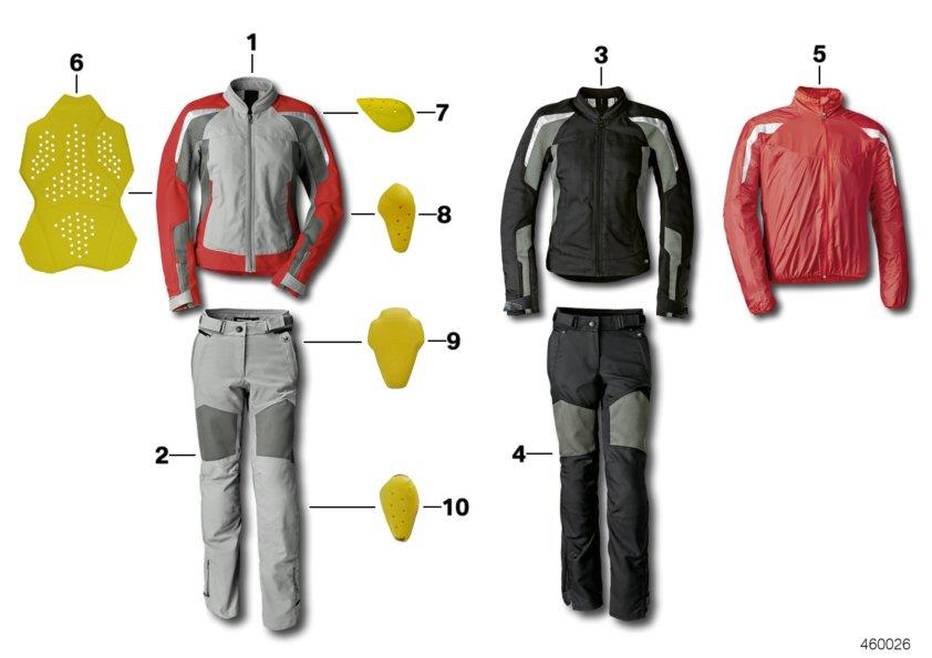 Diagram Suit Airflow, ladies- 2014 for your BMW