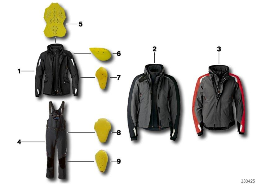 Diagram Suit Streetguard, men- 2014 for your BMW